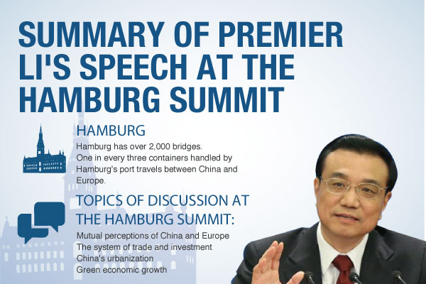 Summary of Premier Li's speech at Hamburg Summit:null