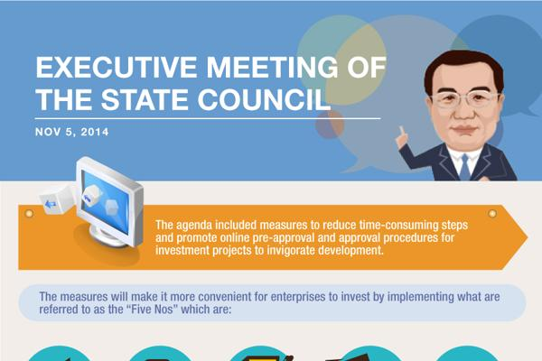 State Council executive meeting on Nov 5, 2014:null