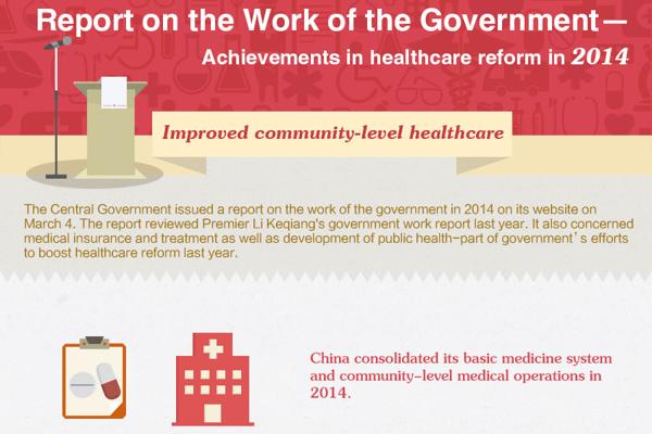 Achievements in healthcare reform in 2014 :null