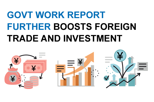 Govt Work Report further boosts foreign trade and investment:null