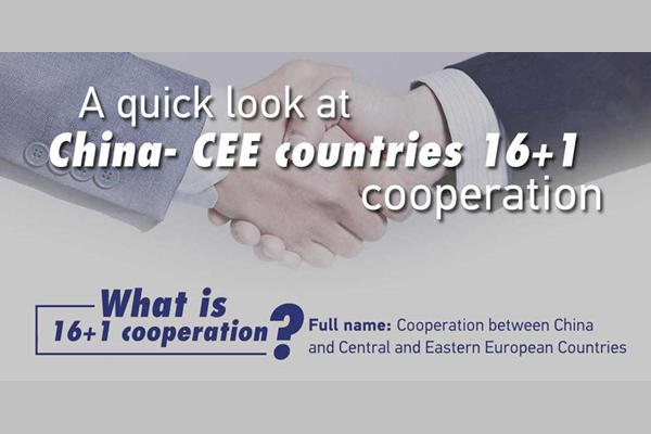 A quick look at cooperation between China and CEE countries:null
