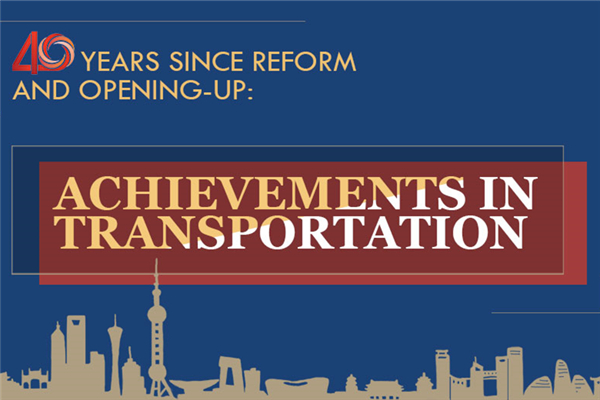 40 years since reform and opening-up: Changes in transportation:null