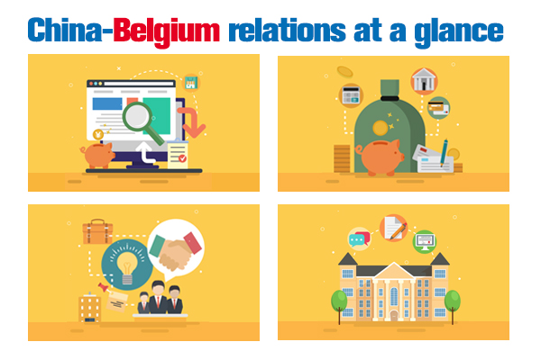 China-Belgium relations at a glance:null