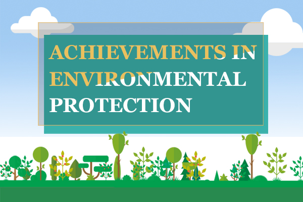 40 years since reform and opening-up: Achievements in environmental protection:null