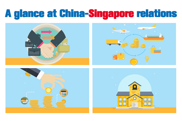 A glance at China-Singapore relations:null