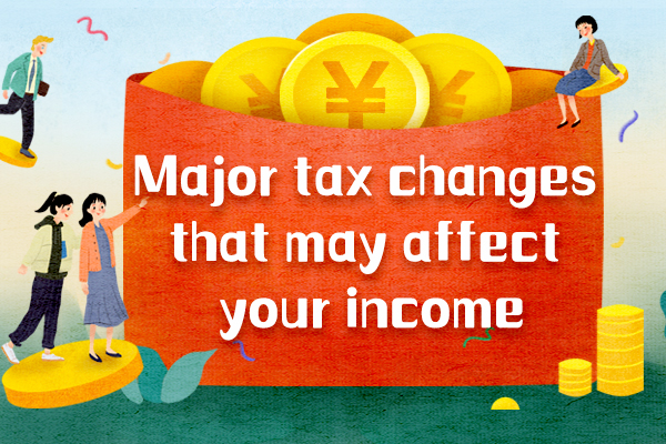 Major tax changes that may affect your income:null