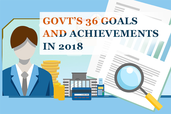 Govt's 36 goals and achievements in 2018 :null
