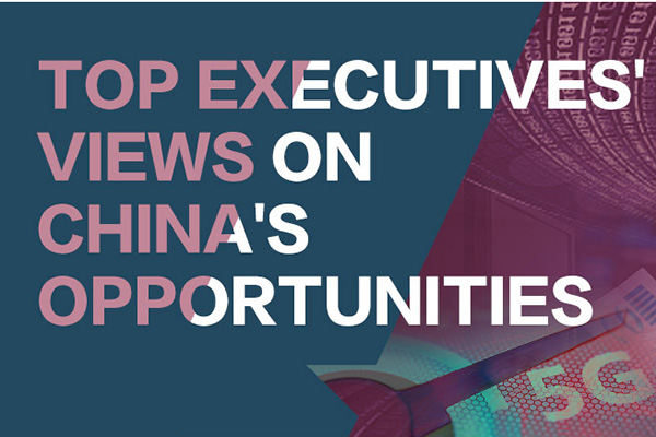 Top executives' views on China's opportunities:null