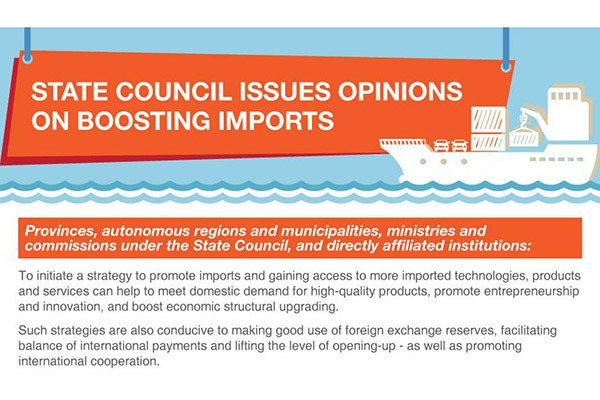 State Council issues opinions on boosting imports:null
