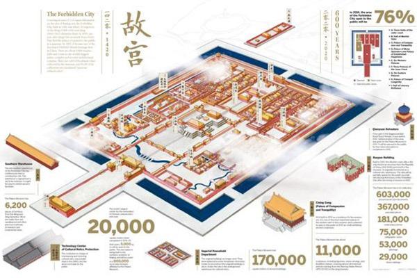 The Forbidden City:null