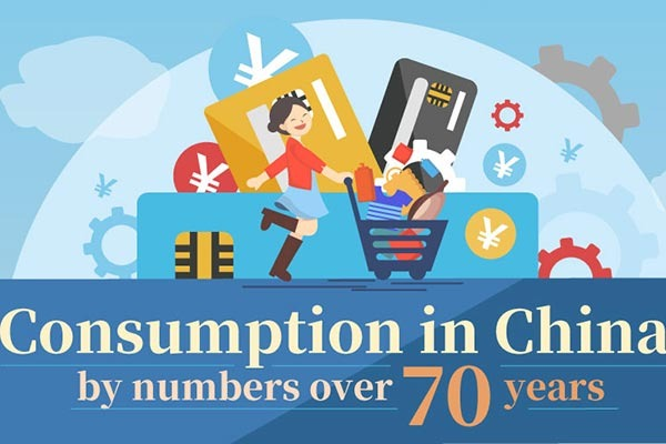 Consumption in China by numbers over 70 years:null