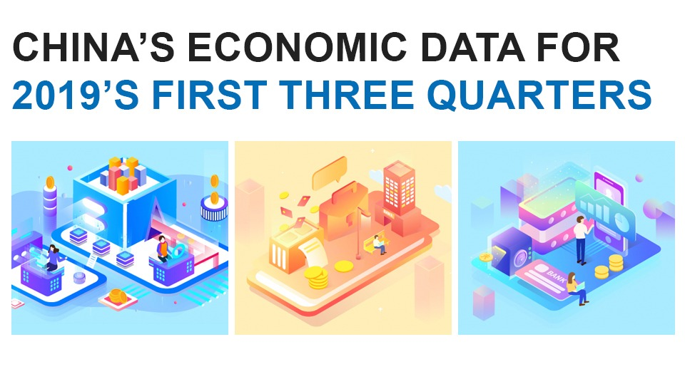 China's economic data for 2019's first three quarters:3