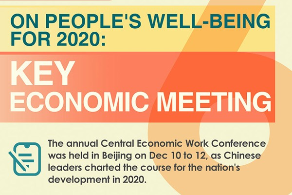 Six points on people's well-being for 2020: Key economic meeting:null