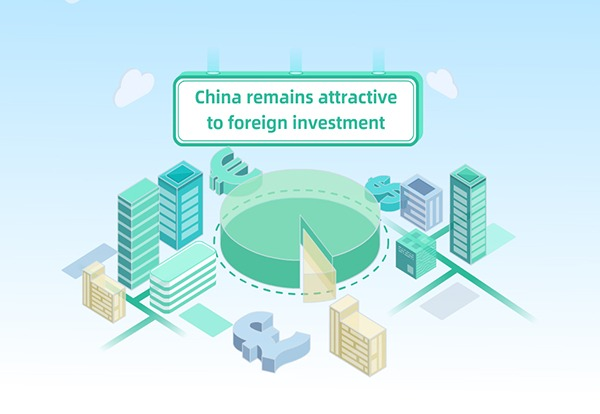 China remains attractive to foreign investment:0