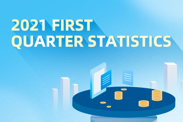 2021 FIRST QUARTER STATISTICS:0