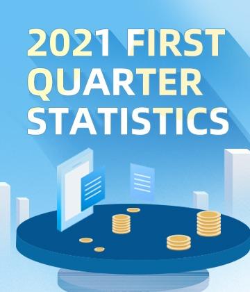 2021 FIRST QUARTER STATISTICS