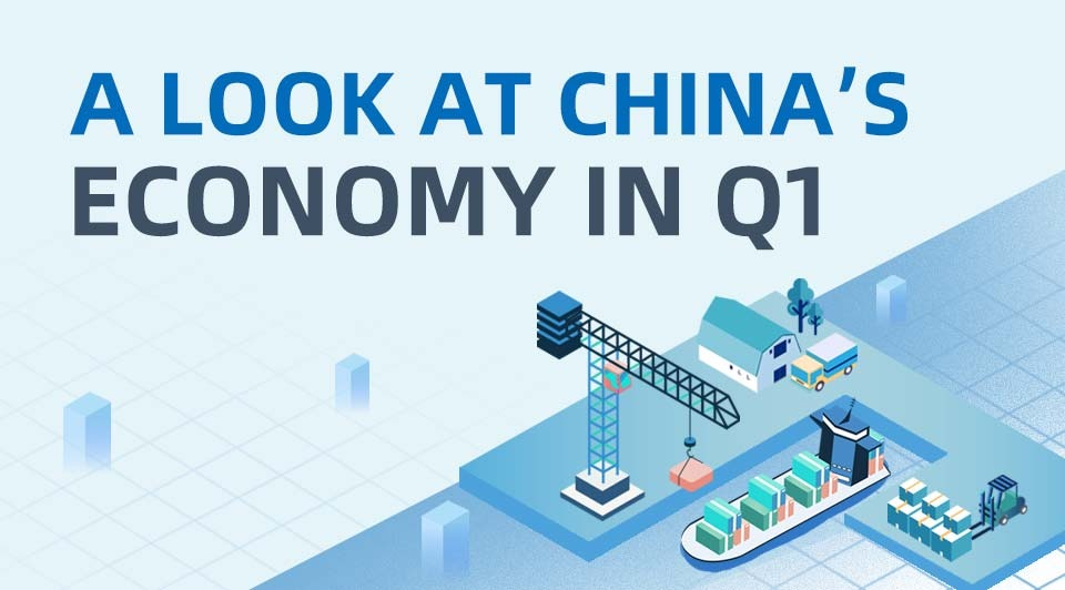 A look at China's economy in Q1:2