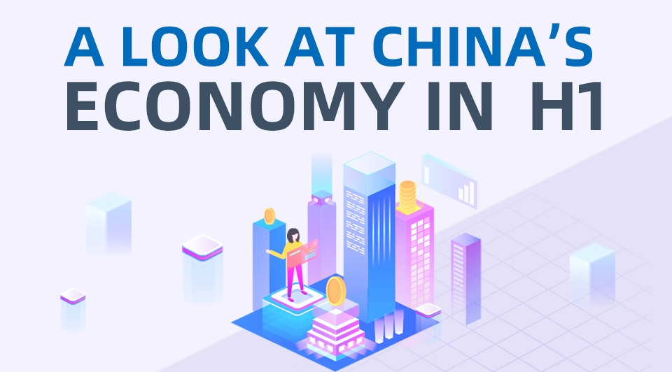 A look at China's economy in H1:0
