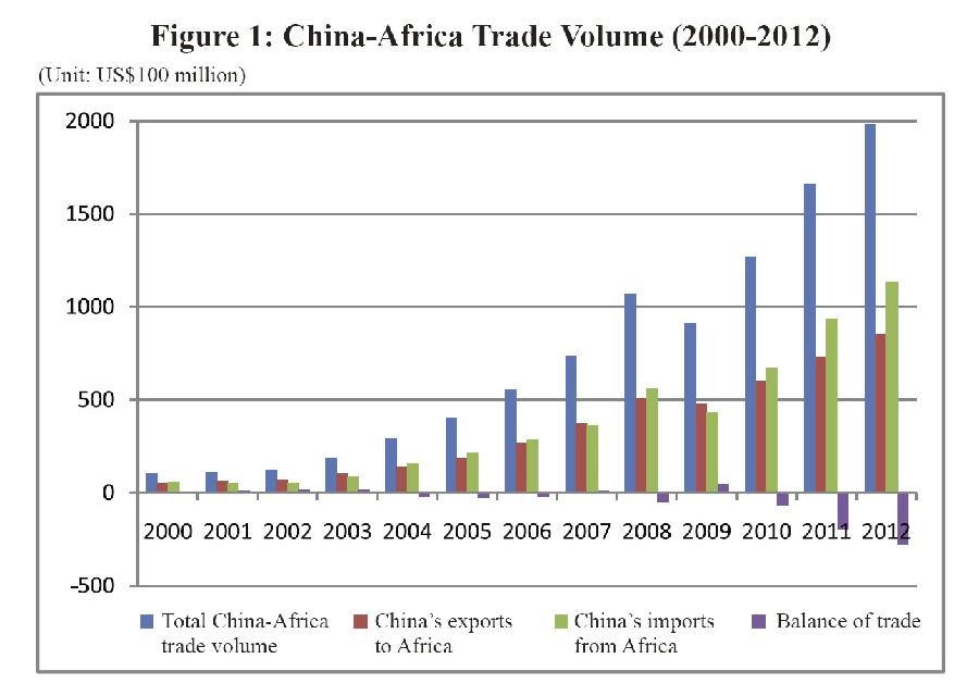us china trade major trading issues essay