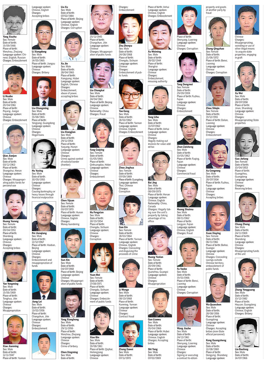 China releases wanted list for worldwide fugitive hunt