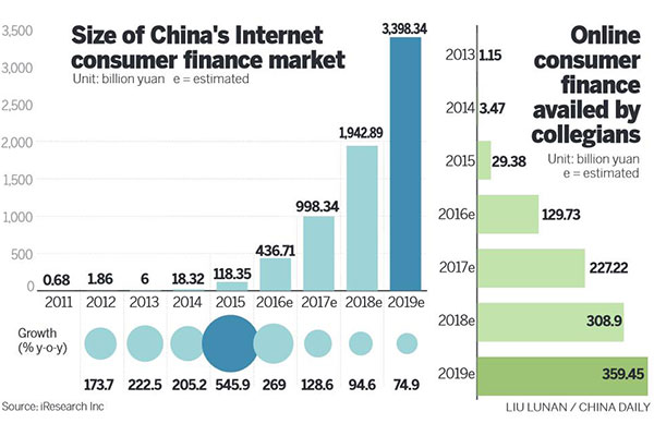 china's financial market 2006 China's property bubble is starting to look a lot like the us in 2006.