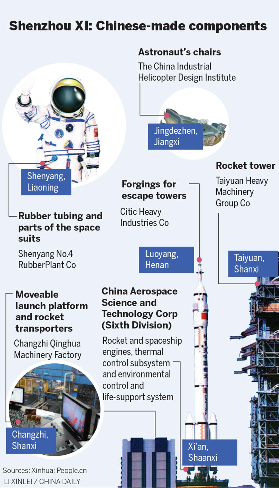Spaceflight redefines 'Made in China' tag