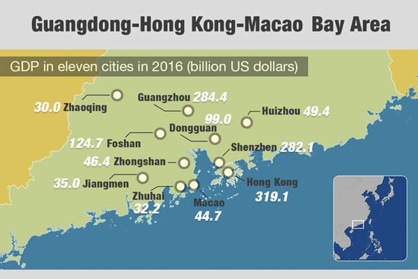Beijing to make plans for guangdong hong kong macao bay area this year the greater bay area is an advanced version of the existing regional development initiatives such as the pearl river delta and the pan pearl river delta gumiabroncs Image collections