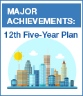 Major achievements during 12th Five-Year Plan (2011-2015)