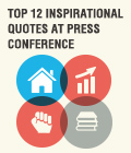 Top 12 inspirational quotes at press conference